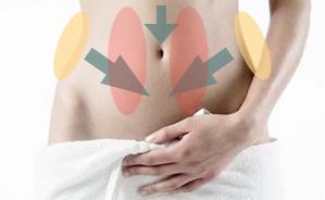 lifting abdominal